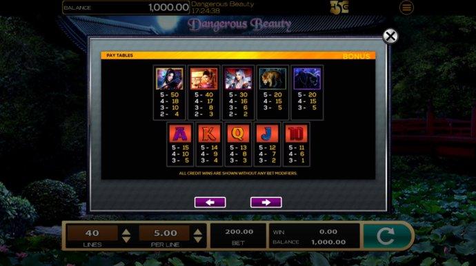 No Deposit Casino Guide image of Dangerous Beauty