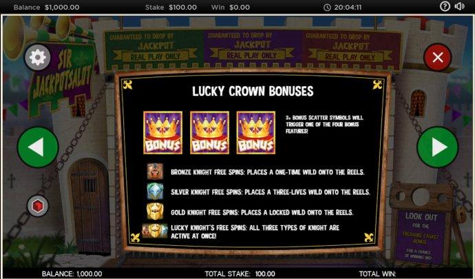 Sir Jackpot Alot by No Deposit Casino Guide