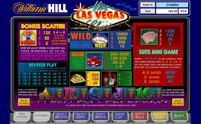 Viva Las Vegas Classic by No Deposit Casino Guide