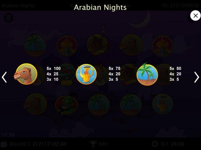 Arabian Nights by No Deposit Casino Guide