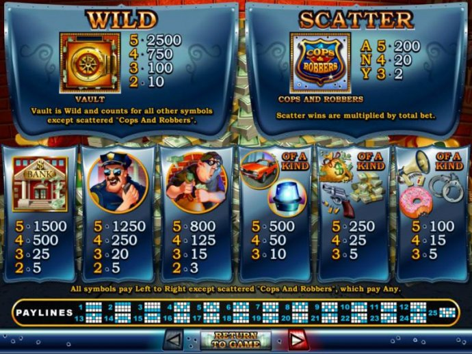 Cash Bandits by No Deposit Casino Guide