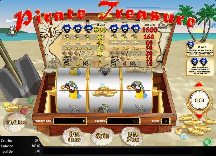 No Deposit Casino Guide image of Pirate Treasure