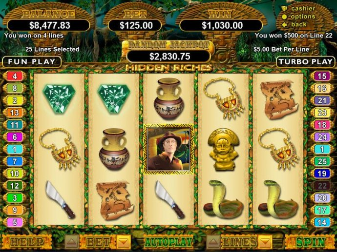 Hidden Riches by No Deposit Casino Guide