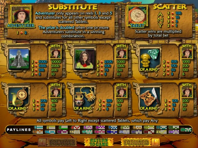 No Deposit Casino Guide image of Hidden Riches