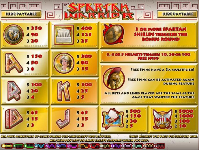 No Deposit Casino Guide image of Spartan Warrior