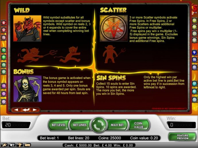 wild, scatter, bonus and sin spins payout table - No Deposit Casino Guide