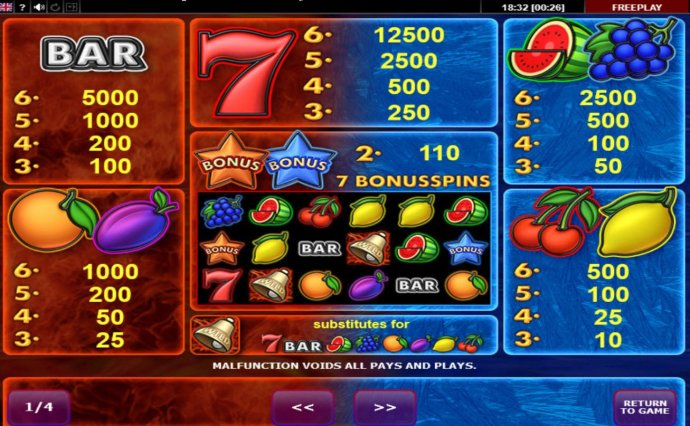 Fire & Ice by No Deposit Casino Guide