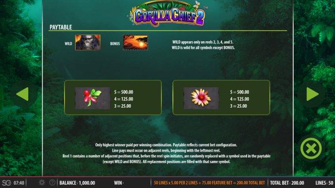 No Deposit Casino Guide image of Gorilla Chief II