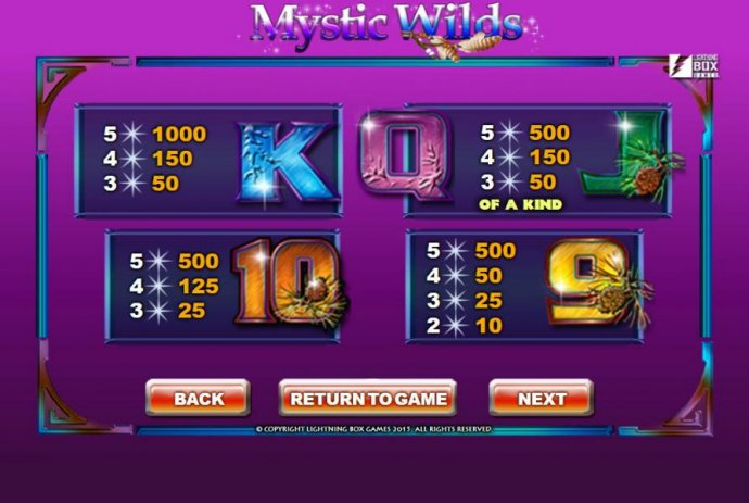 Mystic Wilds by No Deposit Casino Guide