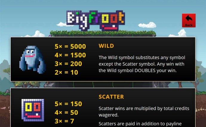 No Deposit Casino Guide image of BigFroot