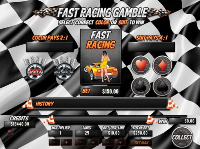 Fast Racing by No Deposit Casino Guide