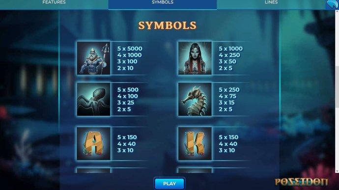 No Deposit Casino Guide image of Poseidon
