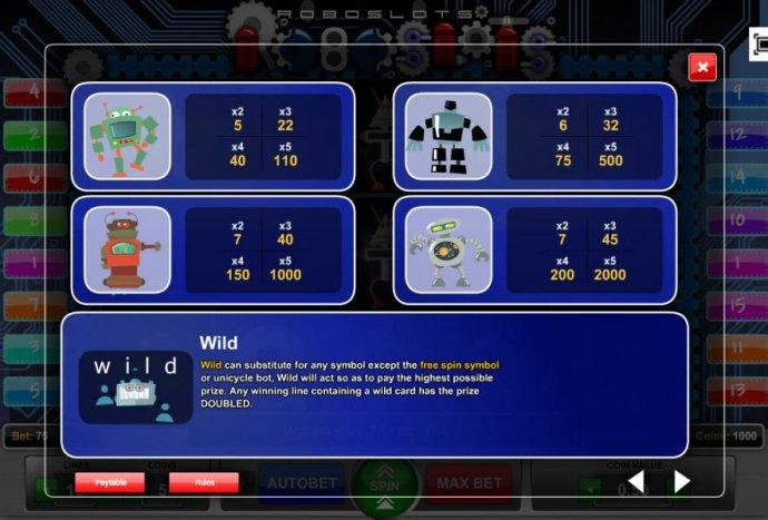 No Deposit Casino Guide image of Roboslots