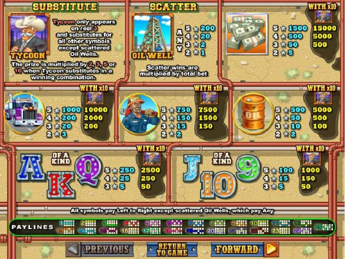 Slot game symbols paytable featuring oil well drilling inspired icons. - No Deposit Casino Guide