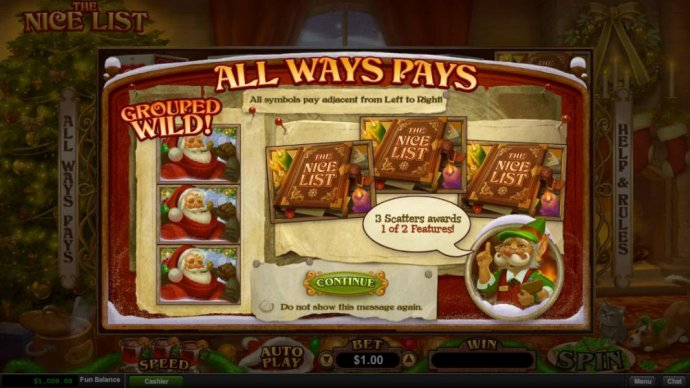 No Deposit Casino Guide image of The Nice List