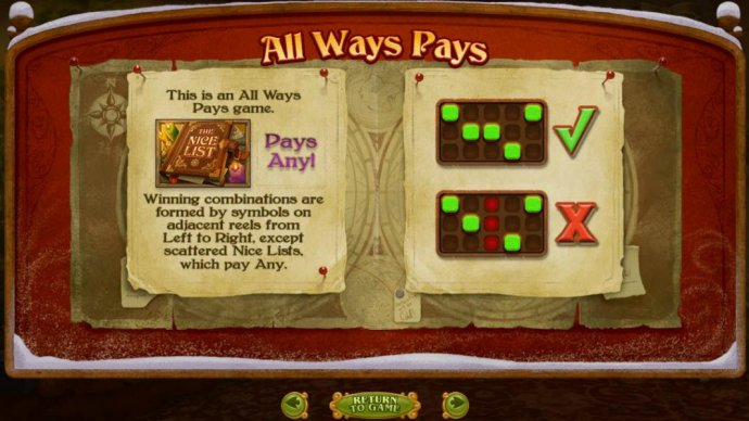 This is an All Ways Pays game. Winning combinations are formed by symbols on adjacent reels from left to right, except scattered Nice Lists, which pay any. - No Deposit Casino Guide