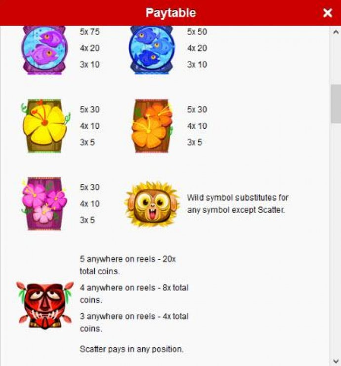 Wild and Scatter Symbols Rules and Pays - No Deposit Casino Guide