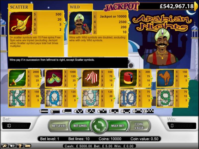 Arabian Nights by No Deposit Casino Guide