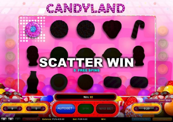 No Deposit Casino Guide image of Candyland
