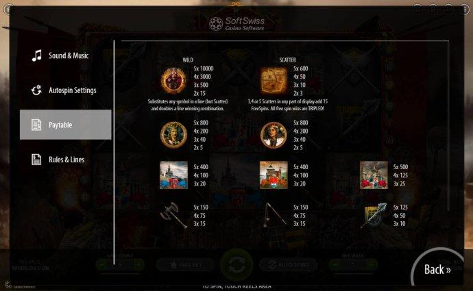 Domnitors by No Deposit Casino Guide