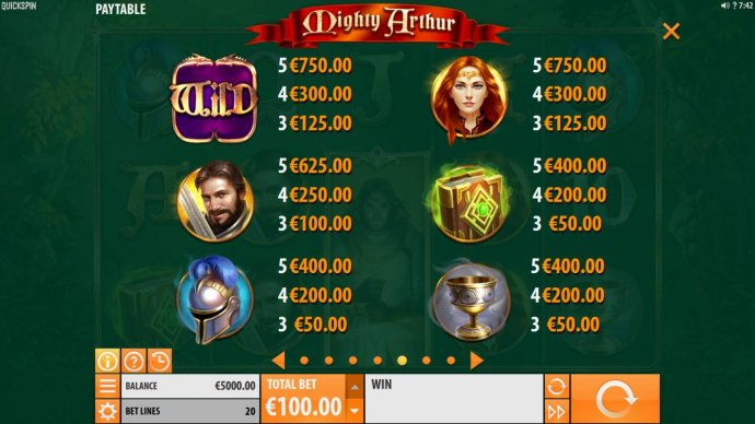 High value slot game symbols paytable - No Deposit Casino Guide