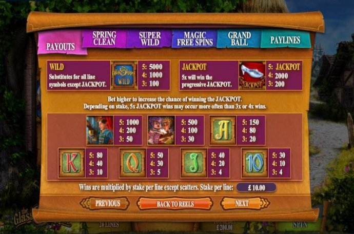 No Deposit Casino Guide - paytable offering wilds jackpot and a 5,000x max payout