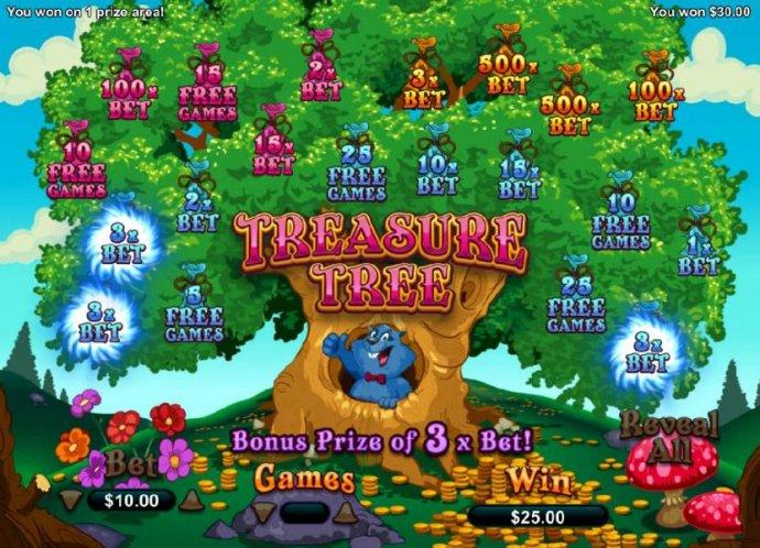 No Deposit Casino Guide image of Treasure Tree