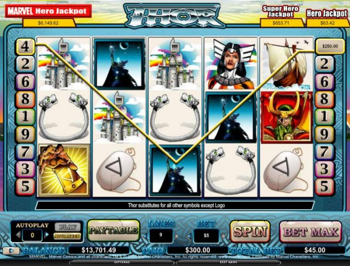 No Deposit Casino Guide image of Thor