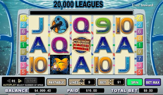 No Deposit Casino Guide image of 20,000 Leagues