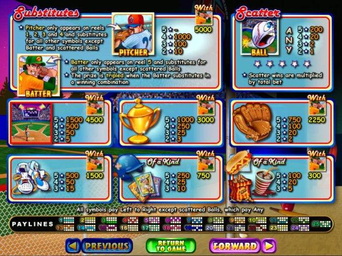 No Deposit Casino Guide image of King of Swing