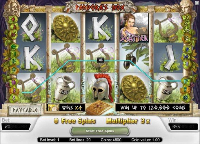 No Deposit Casino Guide image of Pandora's Box