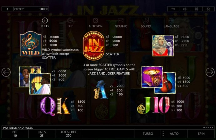 No Deposit Casino Guide - Slot game symbols paytable.