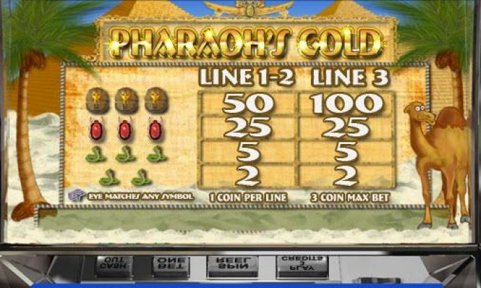 Pharaoh's Gold screenshot