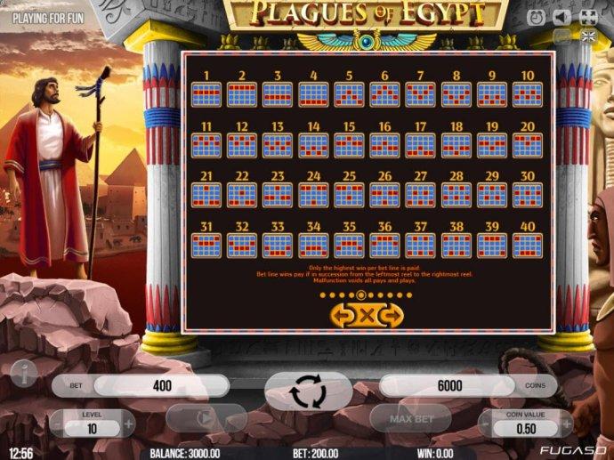 No Deposit Casino Guide - Paylines 1-40