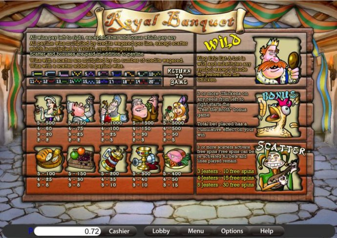 No Deposit Casino Guide image of Royal Banquet