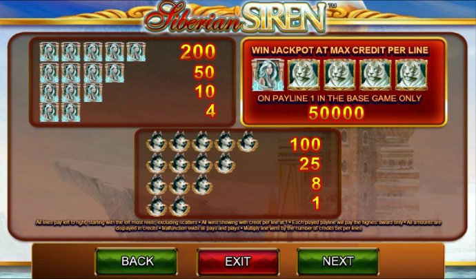 Siberian Siren by No Deposit Casino Guide