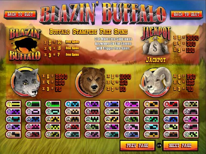 No Deposit Casino Guide image of Blazin' Buffalo