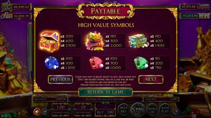 Reels of Wealth by No Deposit Casino Guide