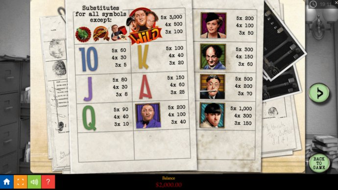 No Deposit Casino Guide image of The Three Stooges Disorder in the Court