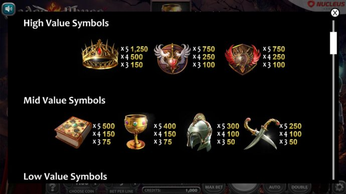 Blades of the Abyss by No Deposit Casino Guide