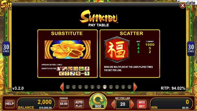 Shikibu by No Deposit Casino Guide