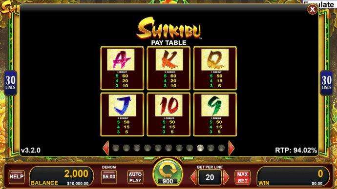 No Deposit Casino Guide image of Shikibu