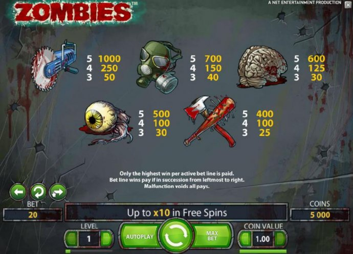 Images of Zombies