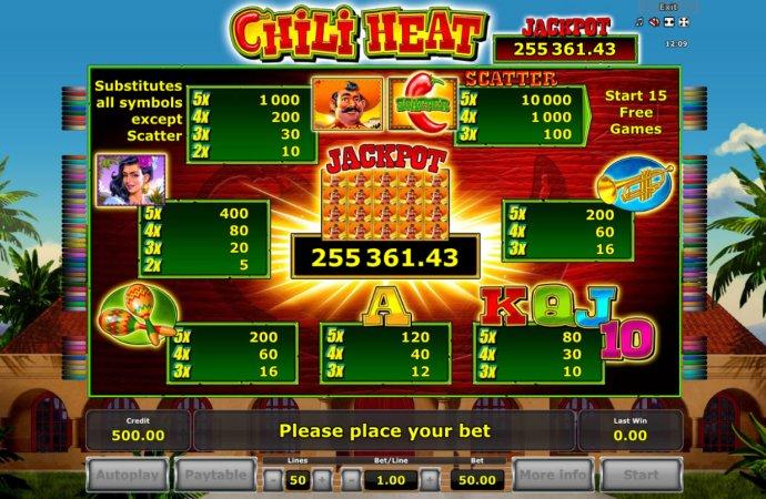 No Deposit Casino Guide image of Chili Heat