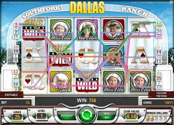 Dallas by No Deposit Casino Guide