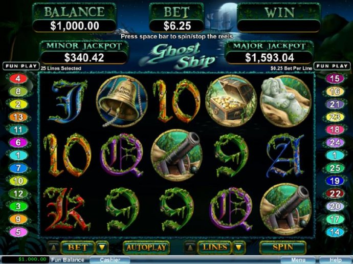 Ghost Ship by No Deposit Casino Guide