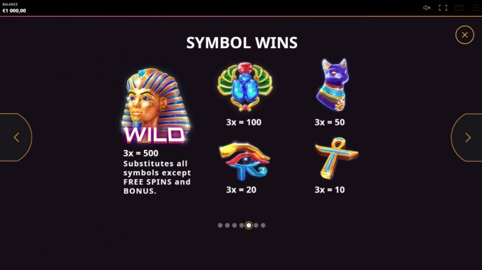 No Deposit Casino Guide image of Reels of Egypt