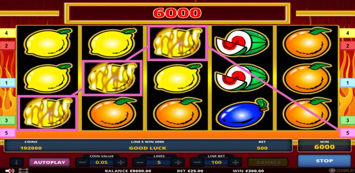 Red Seven by No Deposit Casino Guide
