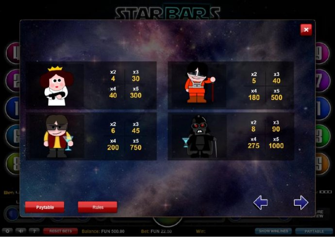Starbars by No Deposit Casino Guide