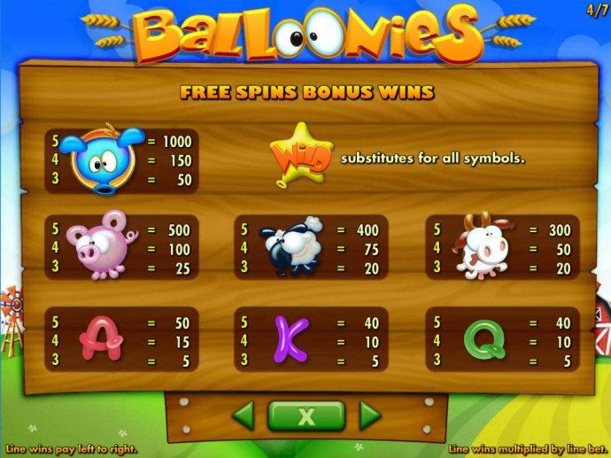 No Deposit Casino Guide - Free Spins Bonus Wins Paytable